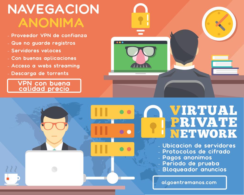 VPN Infografia