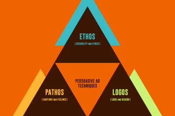 Using Ethos, Pathos, Logos in restoration marketing graphic on orange background