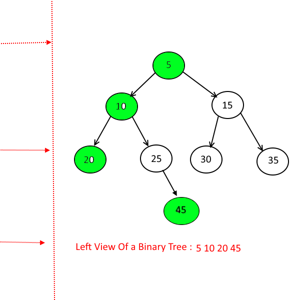Print Left View of a given binary tree | Algorithms