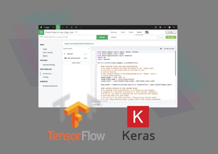 Visual Deep Learning with Keras and TensorFlow