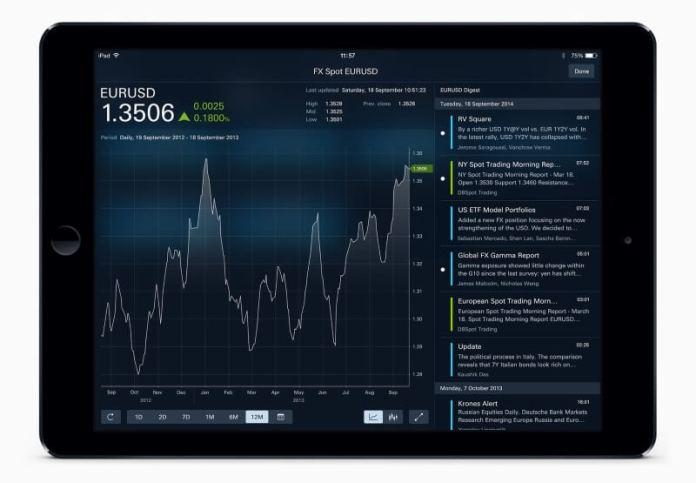 Deutsche Bank's Autobahn 2.0 Equities Trading Platform, another good artificial intelligence sample in action