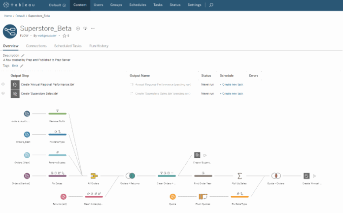 Tableau's Uses NLP in Responding to Sales Queries