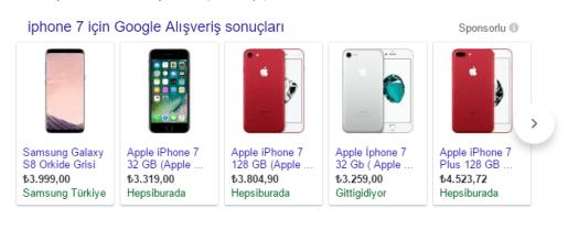 Google Alışveriş sonuçları