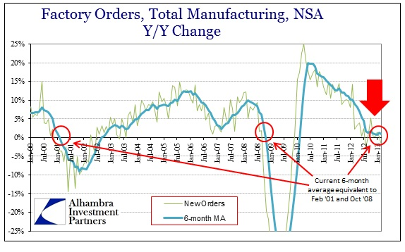 ABOOK May 2013 Commodity Manufacturing Recession Comps