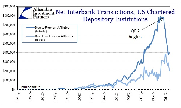 ABOOK Nov 2013 Eurodollars US Dep Inst