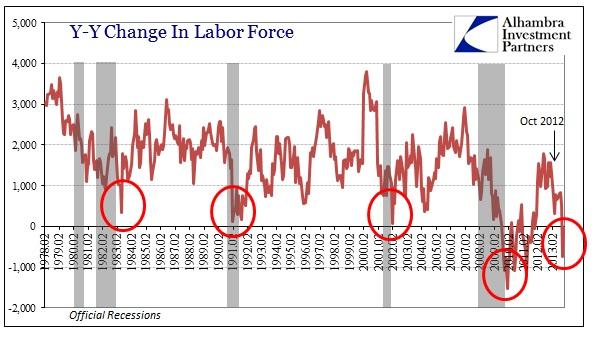 ABOOK Dec 2013 Payrolls Labor Force