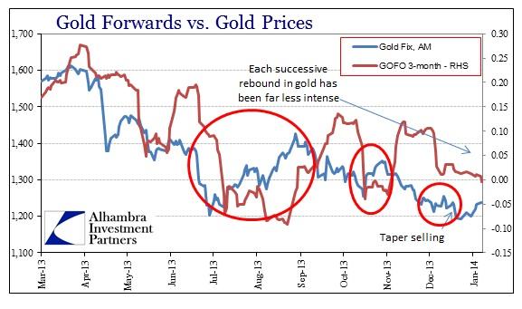 ABOOK Jan 2014 Gold Forwards