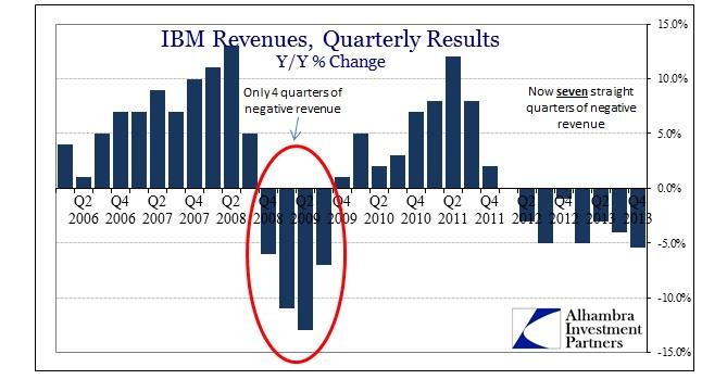 ABOOK Jan 2014 IBM History