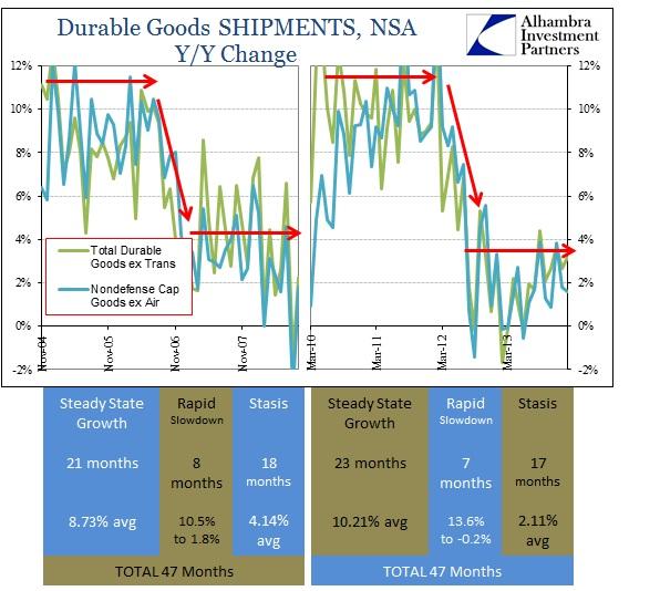 ABOOK Mar 2014 Dur Goods Comp Pattern2