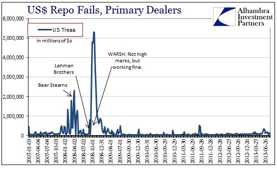 ABOOK Mar 2014 FOMC Absurd