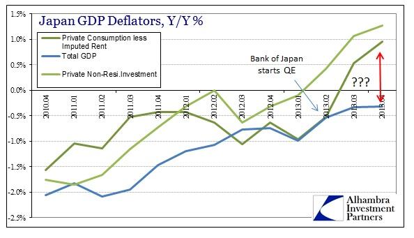 ABOOK Mar 2014 Japan GDP Deflators