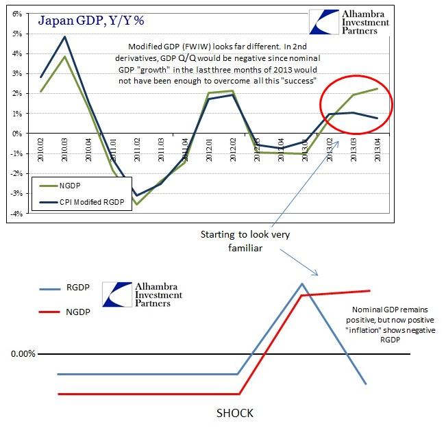 ABOOK Mar 2014 Japan GDP Modified Deflator