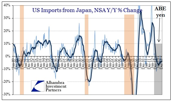 ABOOK Mar 2014 Japan GDP US Trade