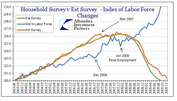 ABOOK Mar 2014 Payrolls 2003-2009