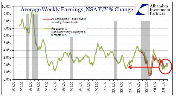 ABOOK Mar 2014 Payrolls Earnings