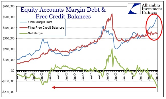 ABOOK Apr 2014 Margin Debt