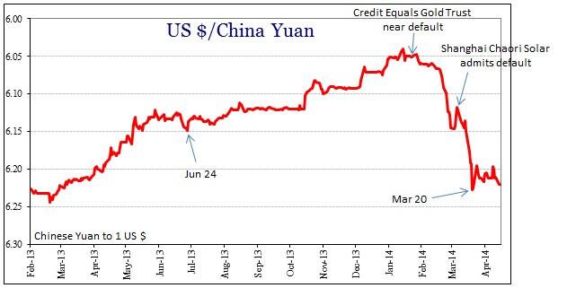 ABOOK Apr 2014 Retail Sales China Yuan