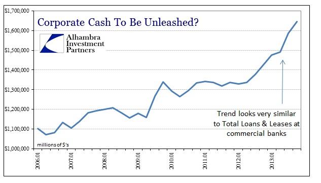 ABOOK Apr Credit Corp Cash