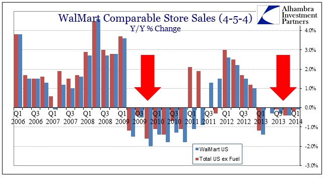 ABOOK May 2014 WalMart US Comps
