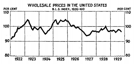 ABOOK June 2014 Central Banks Did It Wholesale Prices 1920s