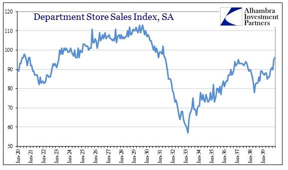 ABOOK June 2014 GD Dept Store Sales