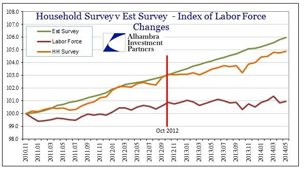ABOOK June 2014 Payrolls Index Nov 2011