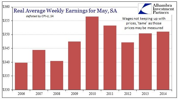 ABOOK June 2014 Real Wages May