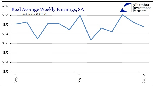 ABOOK June 2014 Real Wages SA Recent
