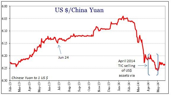 ABOOK June 2014 TIC Yuan