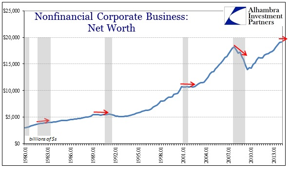 ABOOK June 2014 Tobin Net Worth Nominal