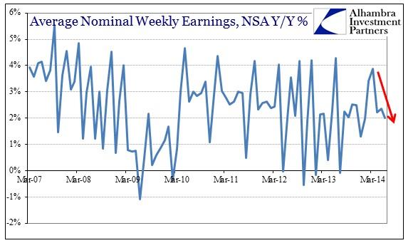 ABOOK Jul 2014 Weekly Earns NSA