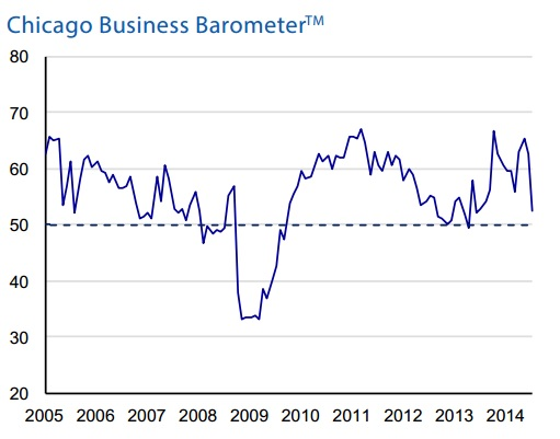 ABOOK July 2014 Chicago PMI
