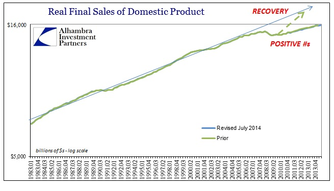 ABOOK Aug 2014 Absence of Contraction US Final Sales Trend