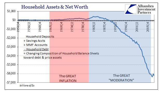 ABOOK Aug 2014 Bubbles L Net Worth