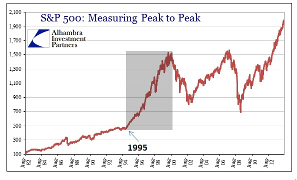ABOOK Aug 2014 Bubbles Peak to Peak 2