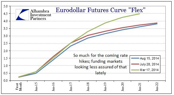 ABOOK Aug 2014 Nov 20 Eurodollats