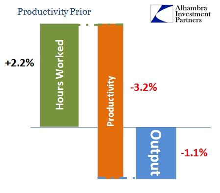 ABOOK Aug 2014 Productivity Prior