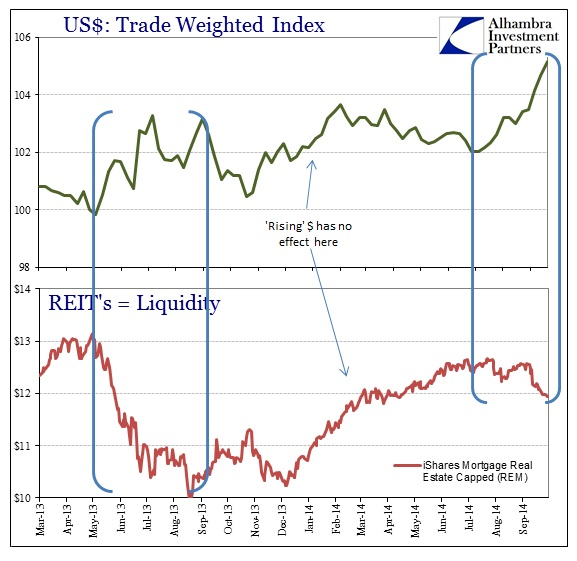 ABOOK Sept 2014 Global Liquidity USD to REM