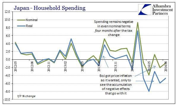 ABOOK Sept 2014 Japan HH Spending
