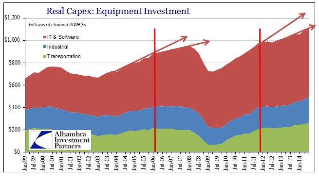 ABOOK Oct 2014 GDP Capex