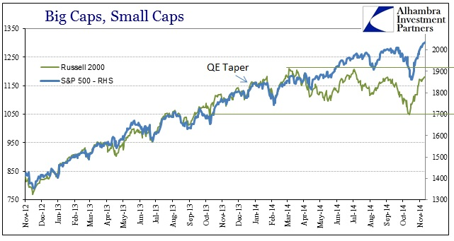 ABOOK Nov 2014 Big Cap Lev Russell SP500