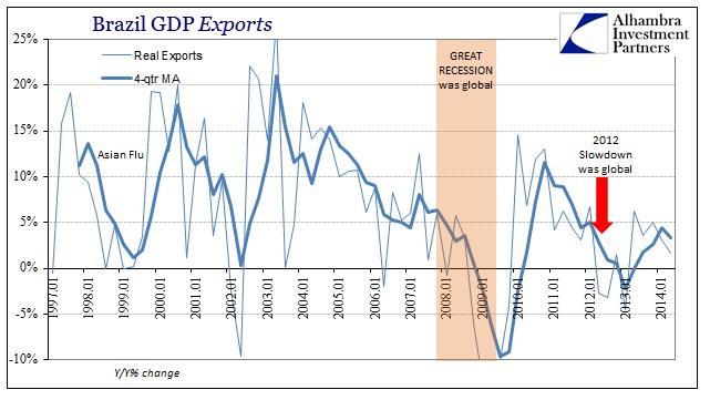 ABOOK Nov 2014 Global Gold Brazil Exports