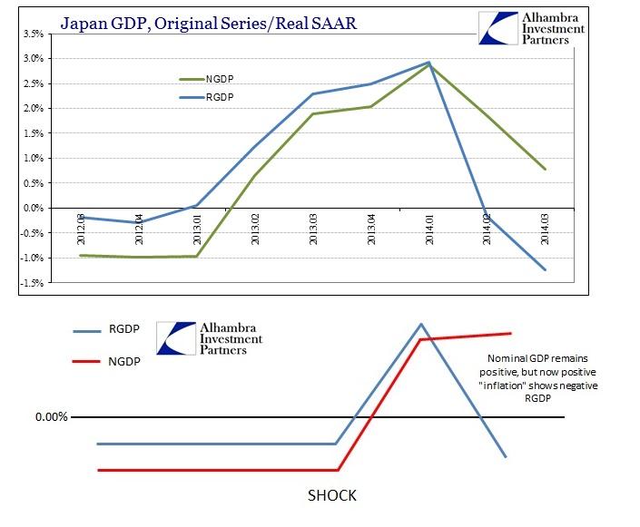 ABOOK Nov 2014 Japan GDP Common Sense2