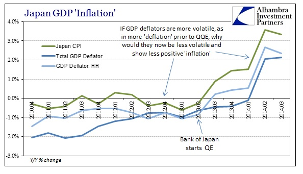 ABOOK Nov 2014 Japan GDP Inflation