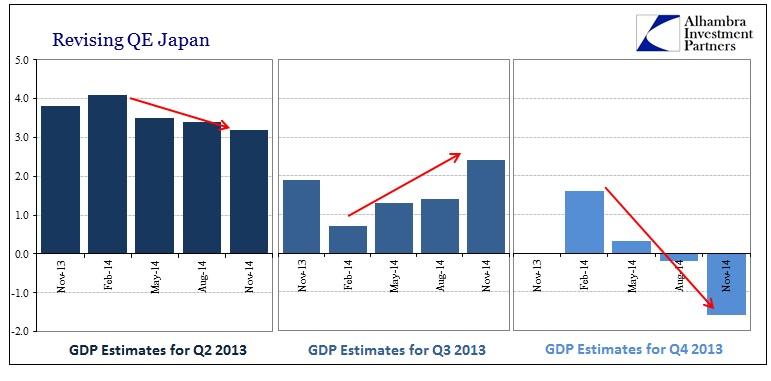 ABOOK Nov 2014 Japan GDP Revisions