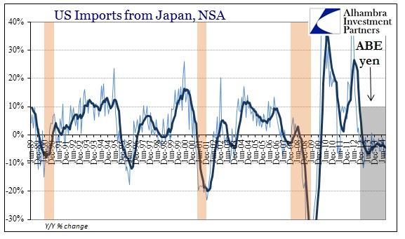 ABOOK Nov 2014 Japan US Imports