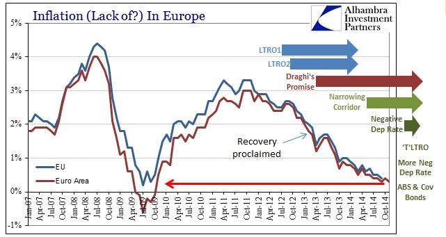 ABOOK Dec 2014 Europe Inflation