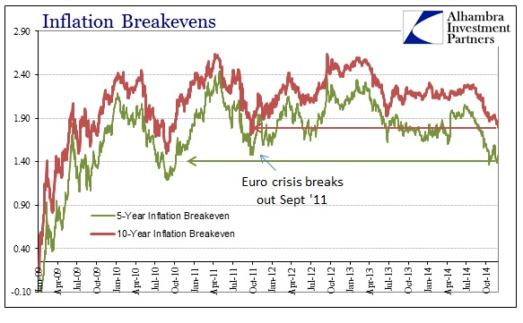 ABOOK Dec 2014 Oil Curve Breakevens
