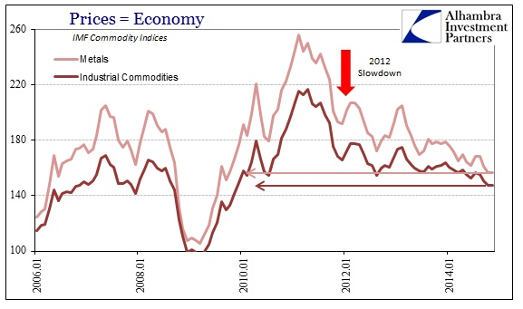 ABOOK Jan 2015 Copper IMF Indices