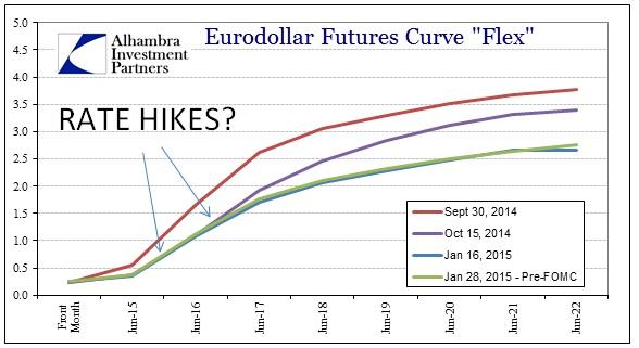 ABOOK Jan 2015 Eurodollar Pre